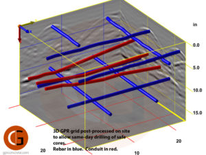 Joint at Slabtown, 3D GPR Data