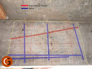 3D GPR data on beam